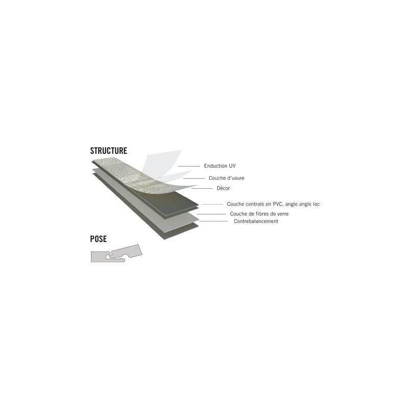 Nature River -Lame vinyle clipsable - compatibles cuisine et SDB