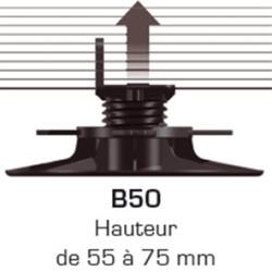 Plot réhausseur B50