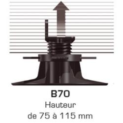 Plot réhausseur B70